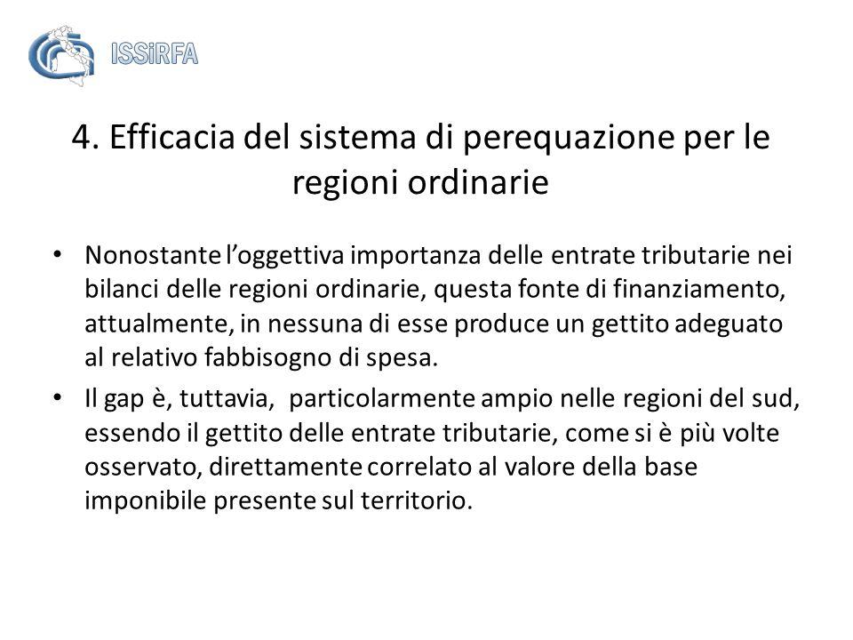 4. Efficacia del sistema di perequazione per le regioni ordinarie Nonostante loggettiva importanza delle entrate tributarie nei bilanci delle regioni