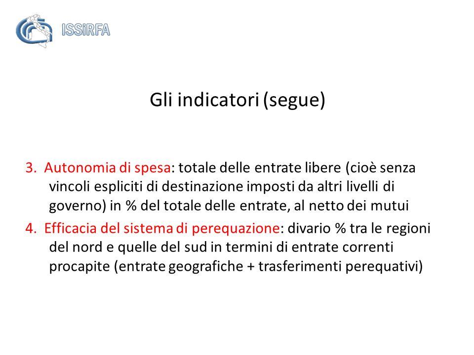3. Autonomia di spesa: totale delle entrate libere (cioè senza vincoli espliciti di destinazione imposti da altri livelli di governo) in % del totale
