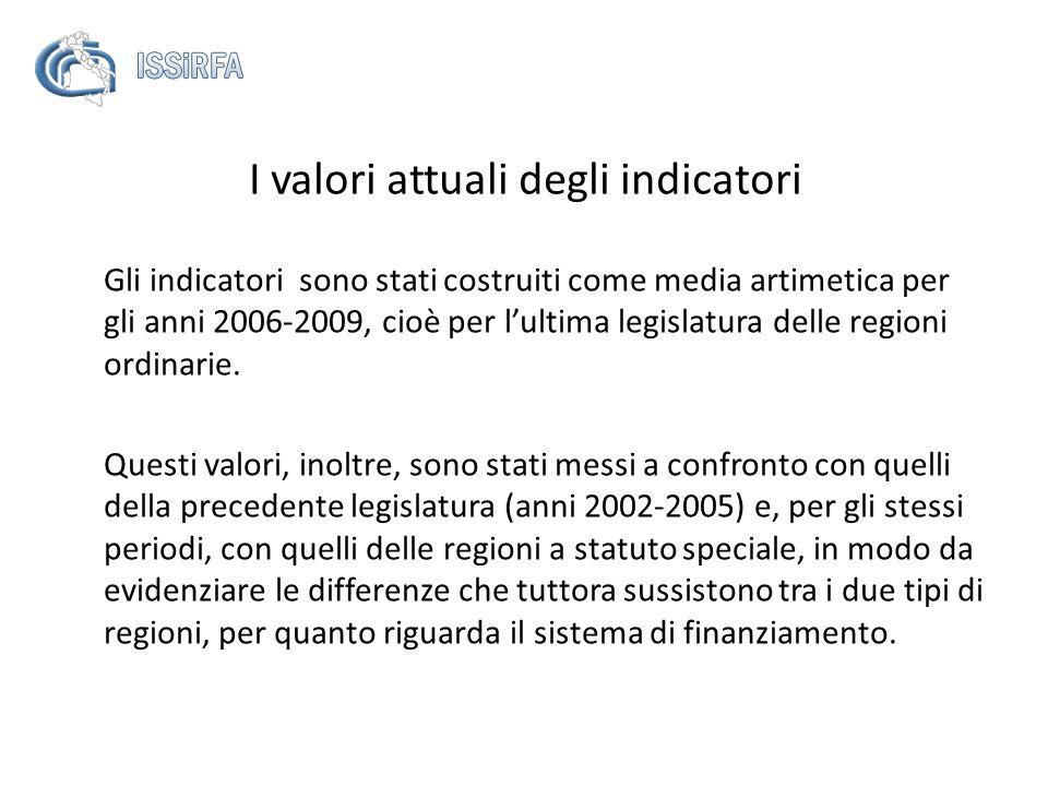 I valori attuali degli indicatori Gli indicatori sono stati costruiti come media artimetica per gli anni 2006-2009, cioè per lultima legislatura delle