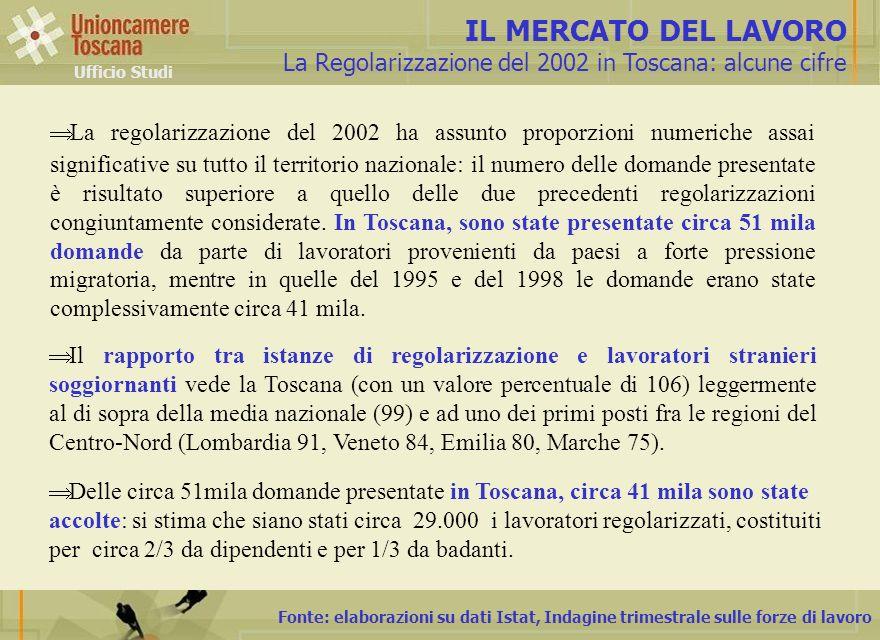 Fonte: elaborazioni su dati Istat, Indagine trimestrale sulle forze di lavoro IL MERCATO DEL LAVORO La Regolarizzazione del 2002 in Toscana: alcune ci