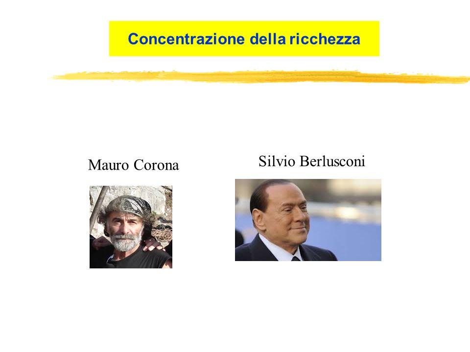 Concentrazione della ricchezza Mauro Corona Silvio Berlusconi