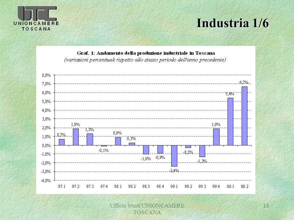 Ufficio Studi UNIONCAMERE TOSCANA 18 Industria 1/6