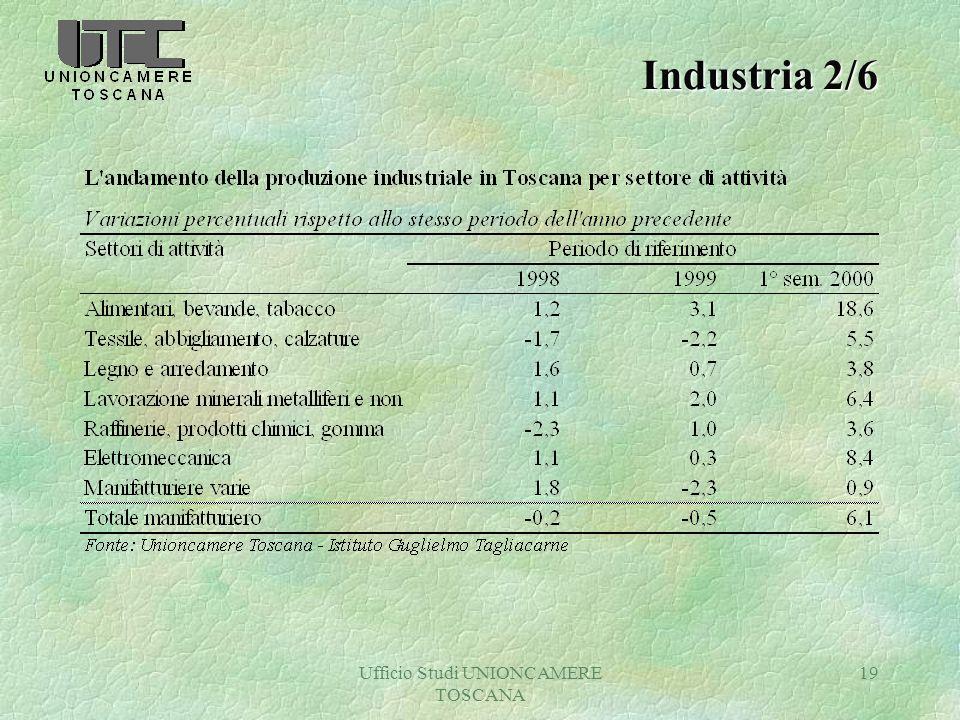 Ufficio Studi UNIONCAMERE TOSCANA 19 Industria 2/6