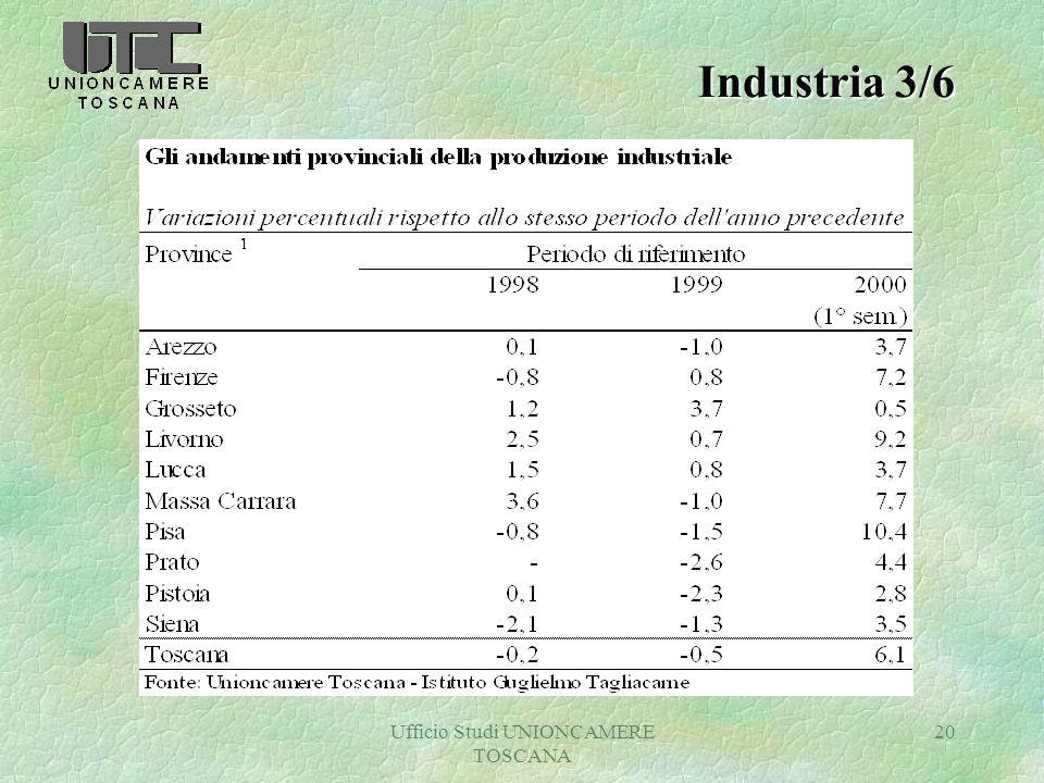 Ufficio Studi UNIONCAMERE TOSCANA 20 Industria 3/6