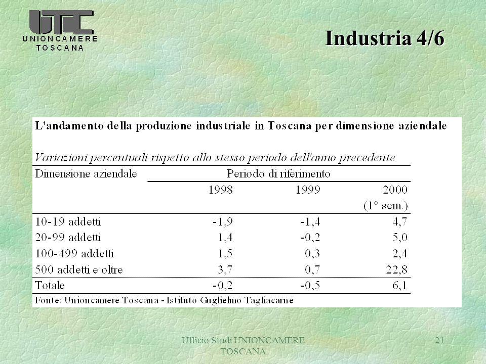 Ufficio Studi UNIONCAMERE TOSCANA 21 Industria 4/6