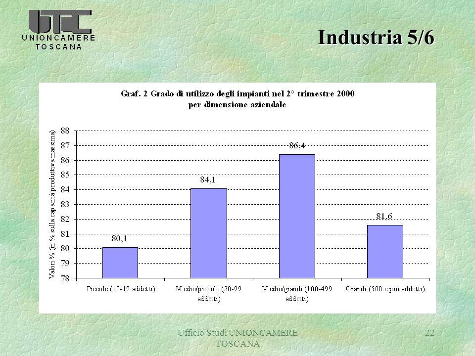 Ufficio Studi UNIONCAMERE TOSCANA 22 Industria 5/6