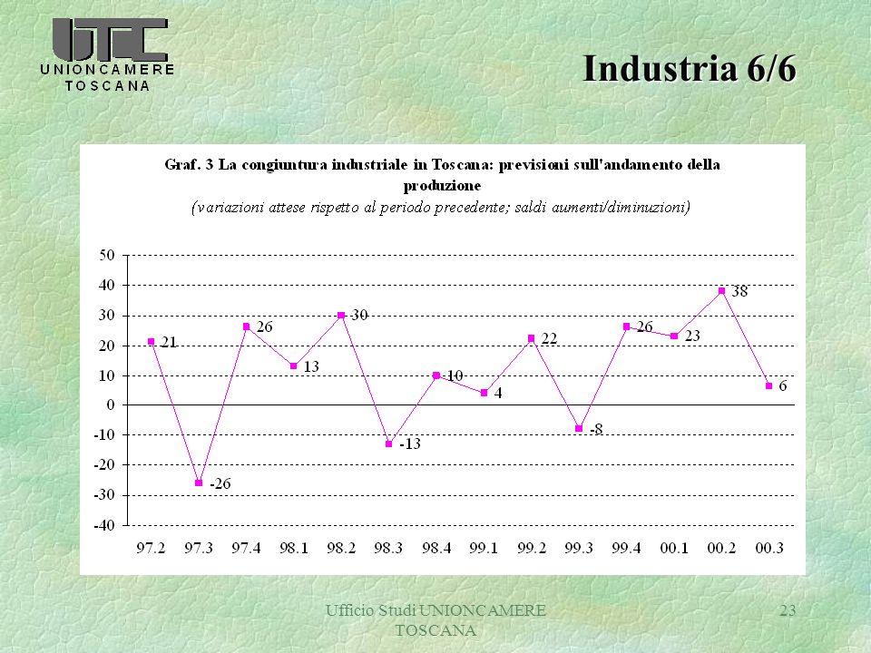 Ufficio Studi UNIONCAMERE TOSCANA 23 Industria 6/6