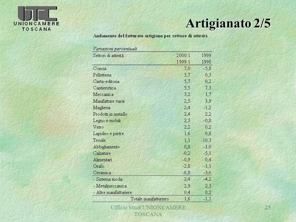 Ufficio Studi UNIONCAMERE TOSCANA 25 Artigianato 2/5
