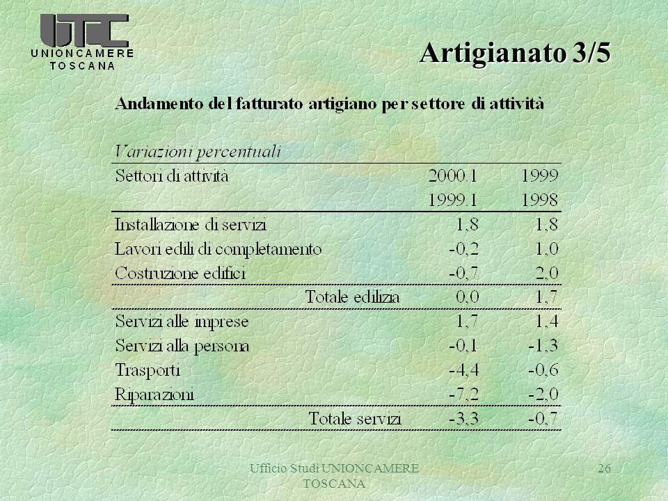 Ufficio Studi UNIONCAMERE TOSCANA 26 Artigianato 3/5