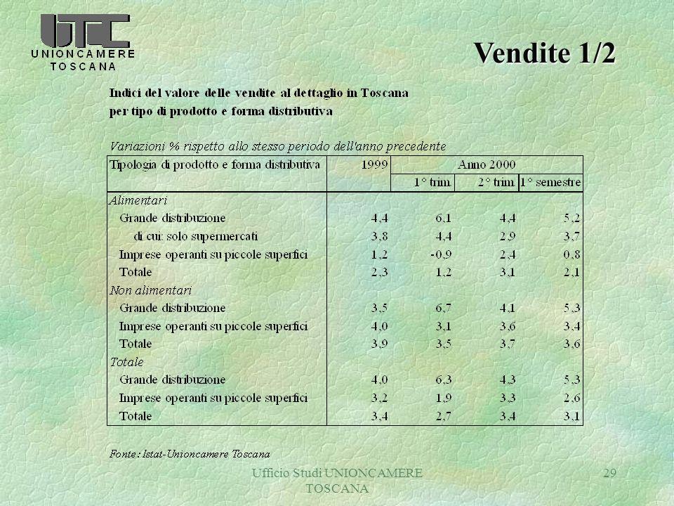Ufficio Studi UNIONCAMERE TOSCANA 29 Vendite 1/2