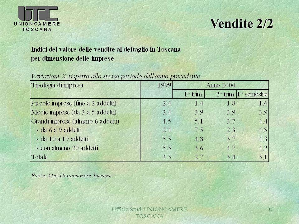 Ufficio Studi UNIONCAMERE TOSCANA 30 Vendite 2/2