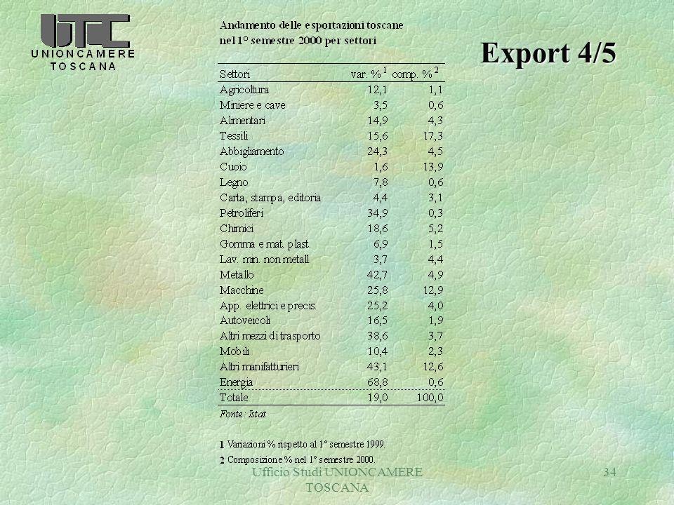 Ufficio Studi UNIONCAMERE TOSCANA 34 Export 4/5