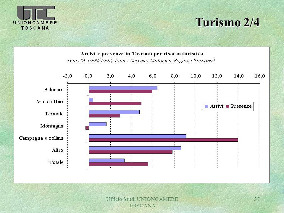 Ufficio Studi UNIONCAMERE TOSCANA 37 Turismo 2/4