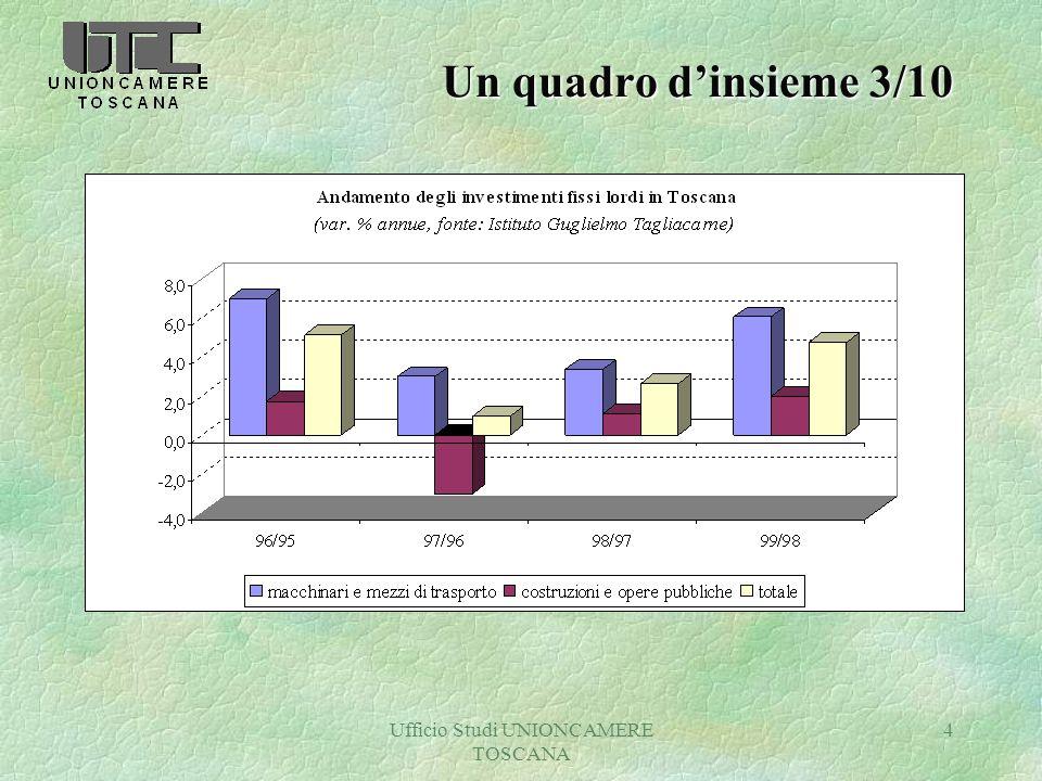 Ufficio Studi UNIONCAMERE TOSCANA 45 Lavoro 3/7