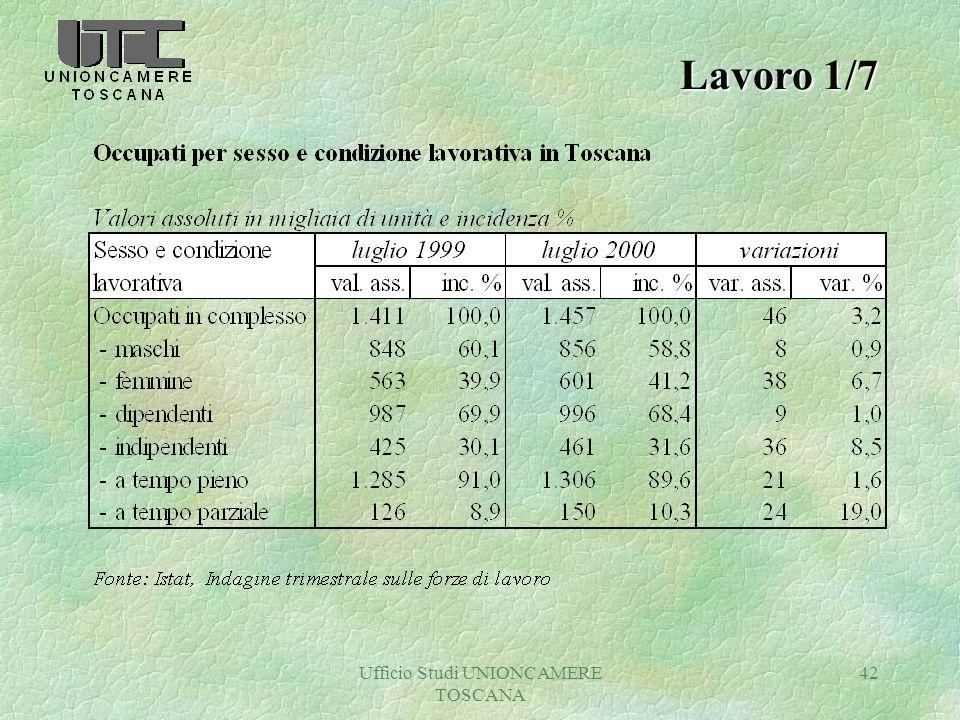 Ufficio Studi UNIONCAMERE TOSCANA 42 Lavoro 1/7