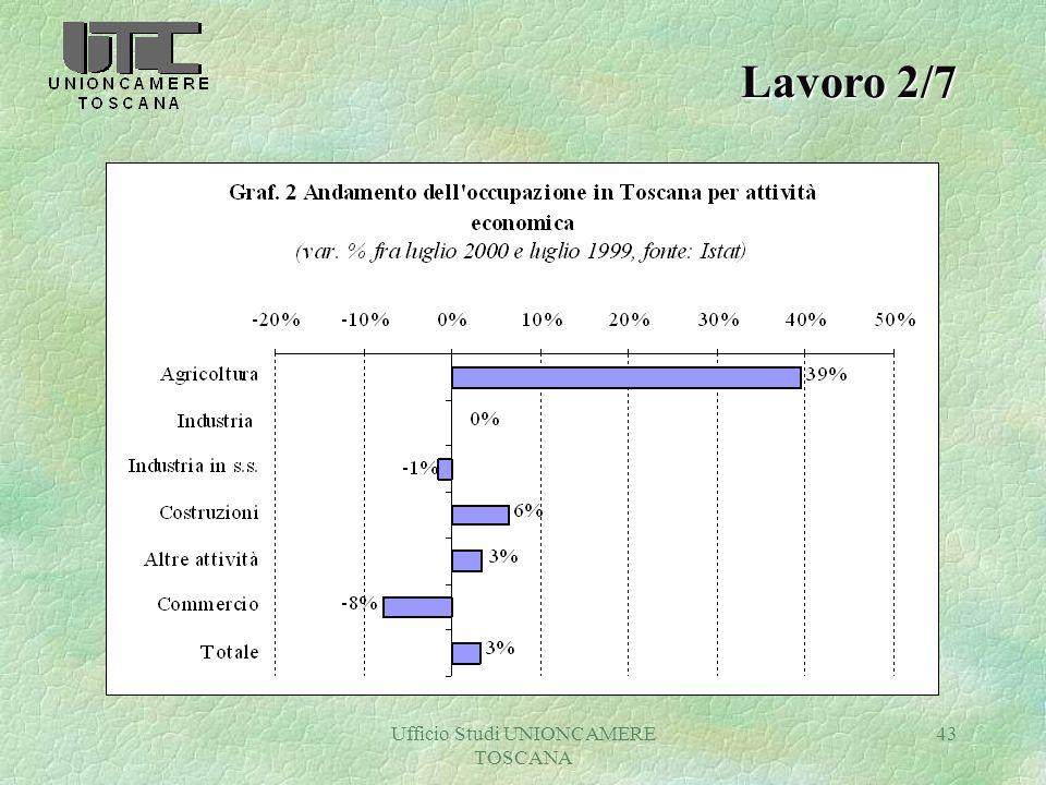 Ufficio Studi UNIONCAMERE TOSCANA 43 Lavoro 2/7