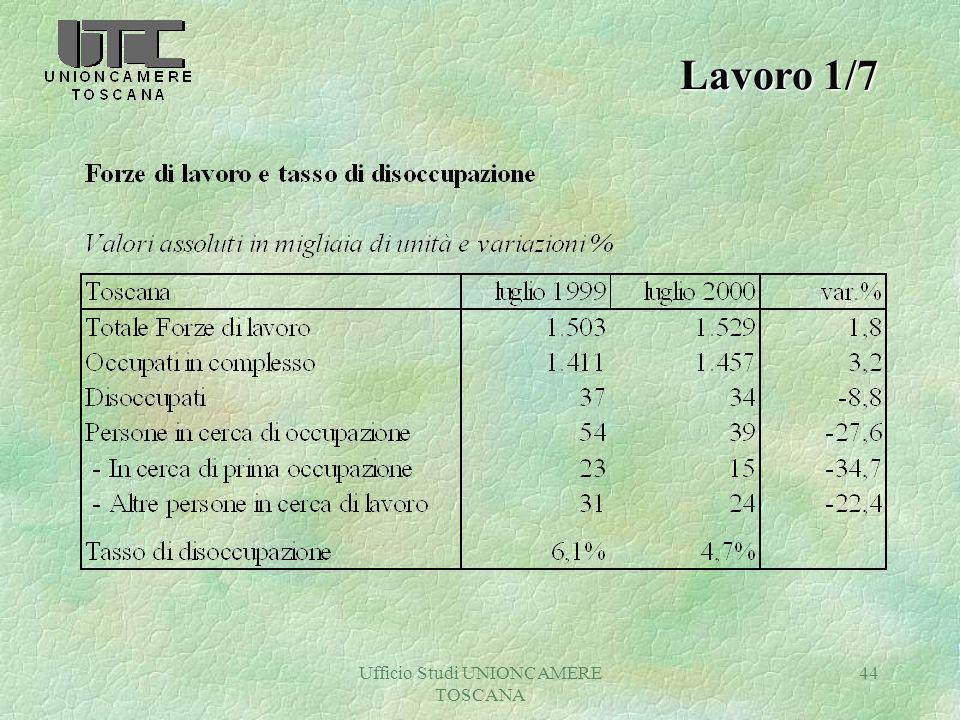 Ufficio Studi UNIONCAMERE TOSCANA 44 Lavoro 1/7