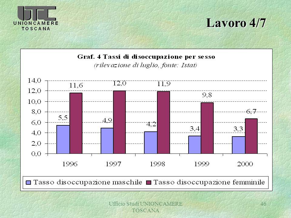 Ufficio Studi UNIONCAMERE TOSCANA 46 Lavoro 4/7