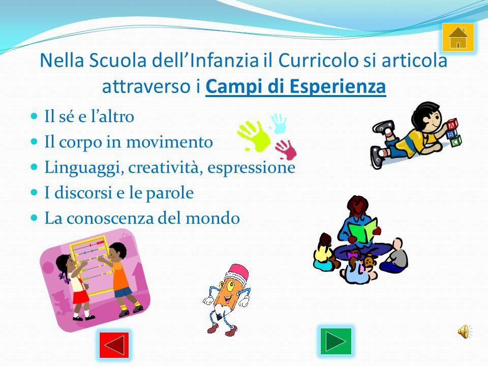 Nella Scuola dellInfanzia il Curricolo si articola attraverso i Campi di Esperienza Il sé e laltro Il corpo in movimento Linguaggi, creatività, espres
