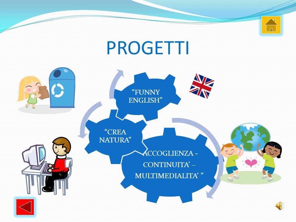 PROGETTI ACCOGLIENZA - CONTINUITA – MULTIMEDIALITA CREA NATURA FUNNY ENGLISH