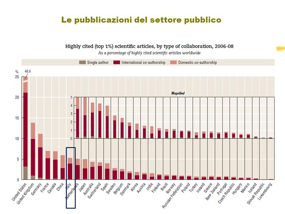 Le pubblicazioni del settore pubblico