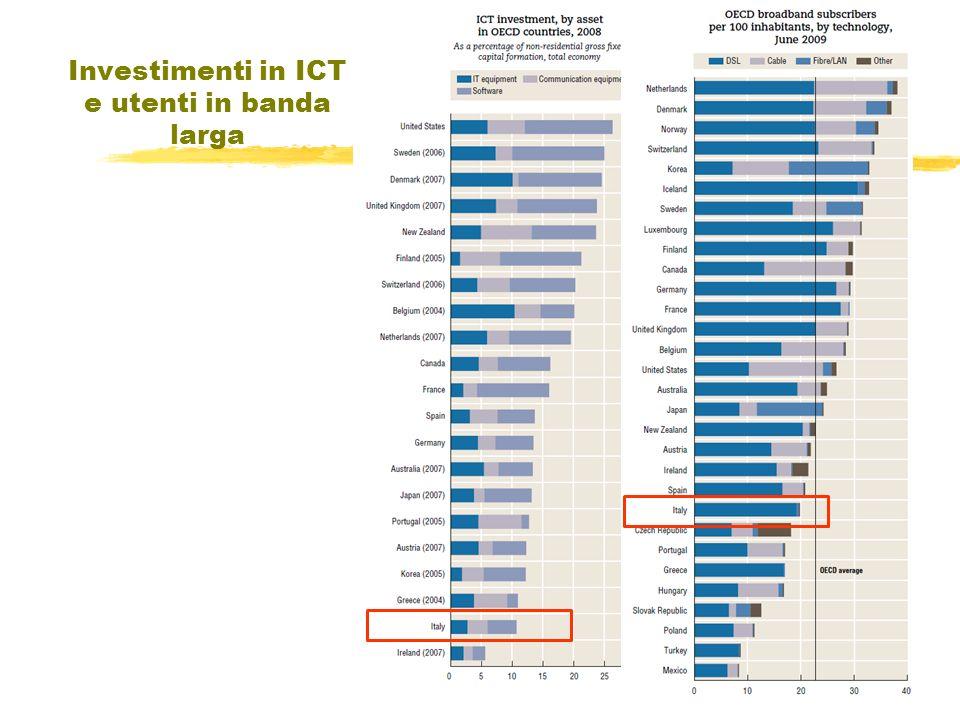 Investimenti in ICT e utenti in banda larga