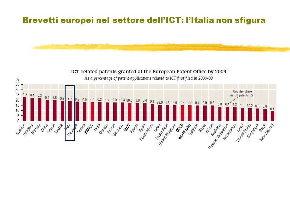 Brevetti europei nel settore dellICT: lItalia non sfigura