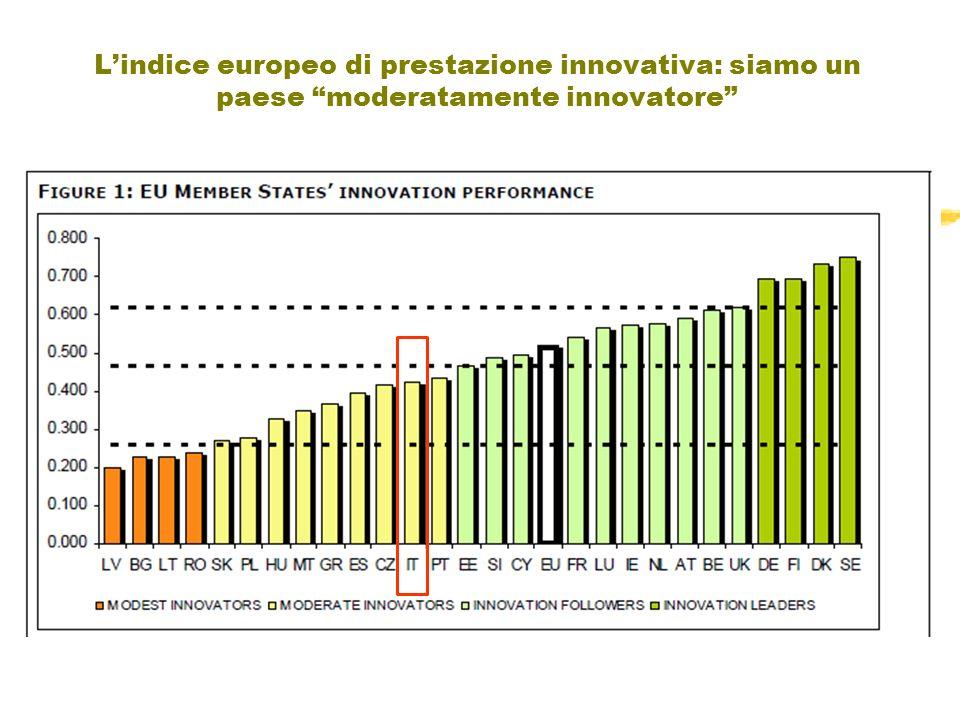 Lindice europeo di prestazione innovativa: siamo un paese moderatamente innovatore