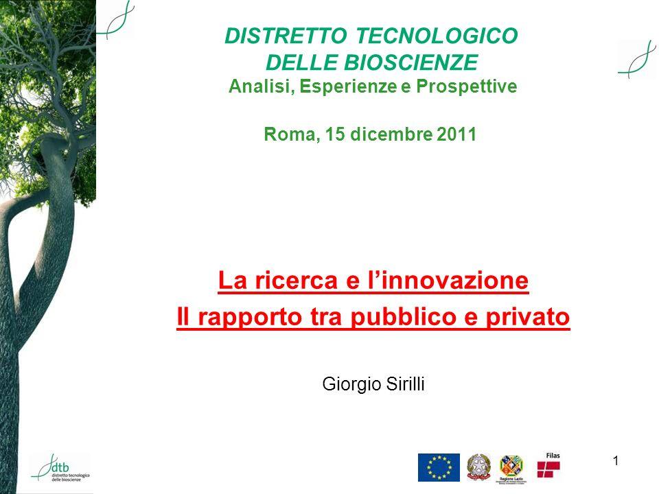 2 Indice della presentazione La ricerca e linnovazione La collaborazione pubblico-privato Lintervento pubblico Conclusioni