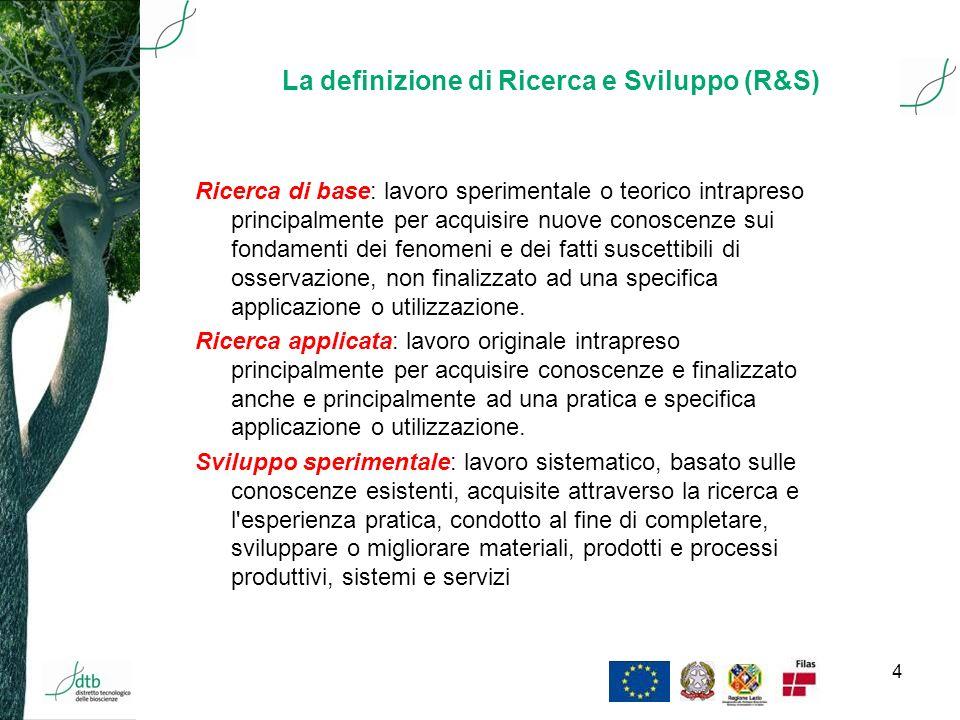 15 Il Distretto Tecnologico delle Bioscienze del Lazio Principali evidenze di unindagine economica Roma, novembre 2010