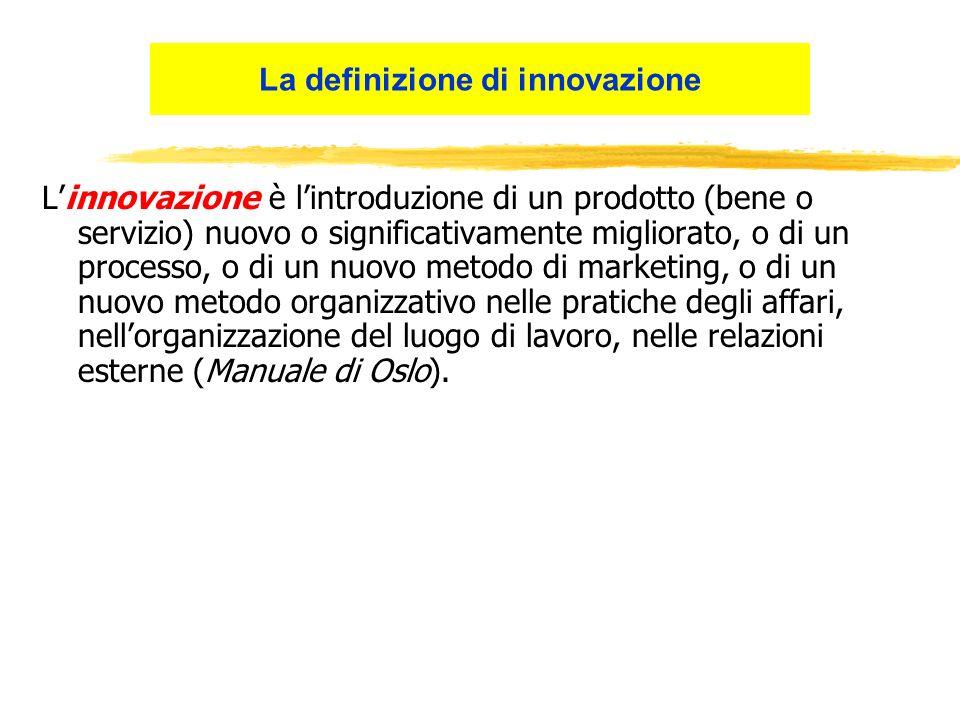 Linnovazione è lintroduzione di un prodotto (bene o servizio) nuovo o significativamente migliorato, o di un processo, o di un nuovo metodo di marketi