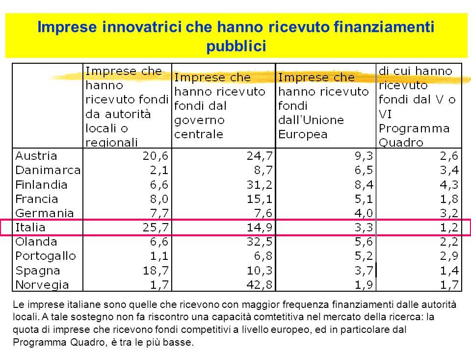 Le imprese italiane sono quelle che ricevono con maggior frequenza finanziamenti dalle autorità locali. A tale sostegno non fa riscontro una capacità