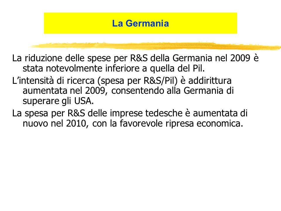 La riduzione delle spese per R&S della Germania nel 2009 è stata notevolmente inferiore a quella del Pil.
