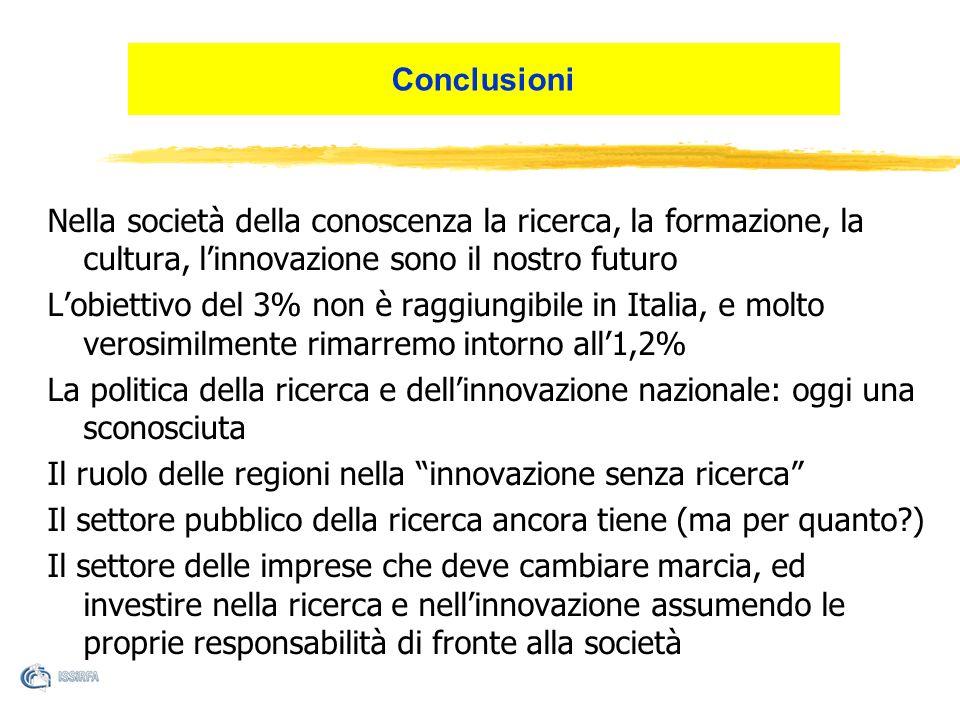 Nella società della conoscenza la ricerca, la formazione, la cultura, linnovazione sono il nostro futuro Lobiettivo del 3% non è raggiungibile in Italia, e molto verosimilmente rimarremo intorno all1,2% La politica della ricerca e dellinnovazione nazionale: oggi una sconosciuta Il ruolo delle regioni nella innovazione senza ricerca Il settore pubblico della ricerca ancora tiene (ma per quanto ) Il settore delle imprese che deve cambiare marcia, ed investire nella ricerca e nellinnovazione assumendo le proprie responsabilità di fronte alla società Conclusioni