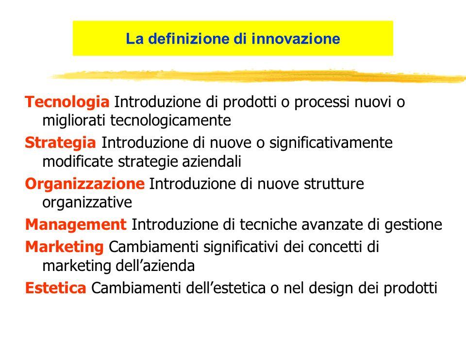 Invenzione: una nuova idea, un nuovo sviluppo scientifico,una novità tecnologica non ancora attuata Innovazione: realizzazione dellinvenzione in un nuovo prodotto o processo produttivo ed il suo sfruttamento commerciale Diffusione: adozione del prodotto o processo innovato nellambito delleconomia e della società Le fasi innovative