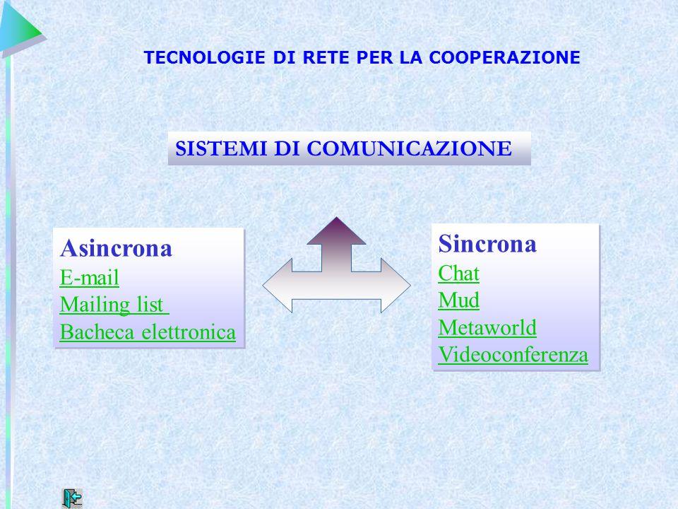 SISTEMI DI COMUNICAZIONE Sincrona Chat Mud Metaworld Videoconferenza Sincrona Chat Mud Metaworld Videoconferenza Asincrona E-mail Mailing list Bacheca
