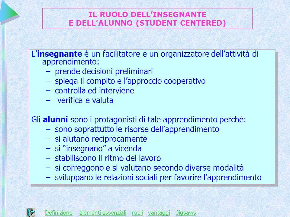 Linsegnante è un facilitatore e un organizzatore dellattività di apprendimento: –prende decisioni preliminari –spiega il compito e lapproccio cooperat