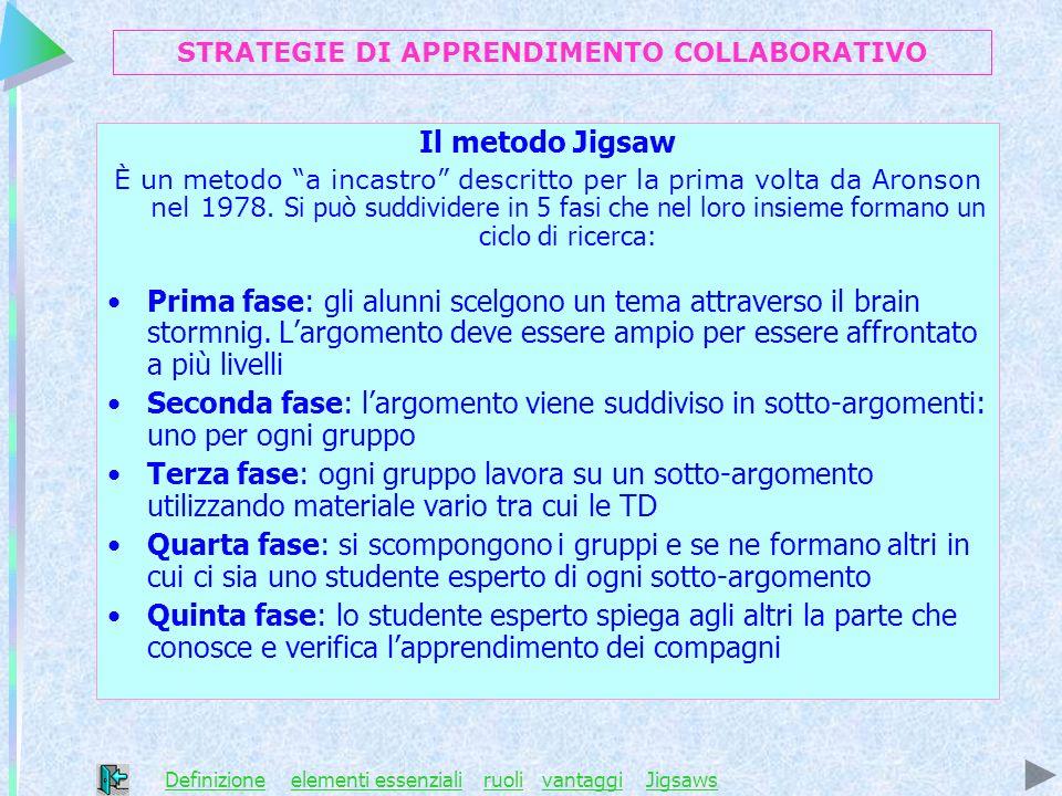 Il metodo Jigsaw È un metodo a incastro descritto per la prima volta da Aronson nel 1978. Si può suddividere in 5 fasi che nel loro insieme formano un