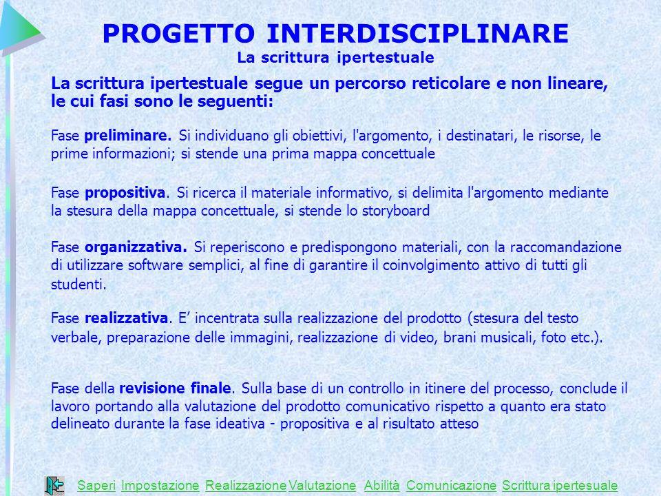 La scrittura ipertestuale segue un percorso reticolare e non lineare, le cui fasi sono le seguenti: Fase propositiva. Si ricerca il materiale informat