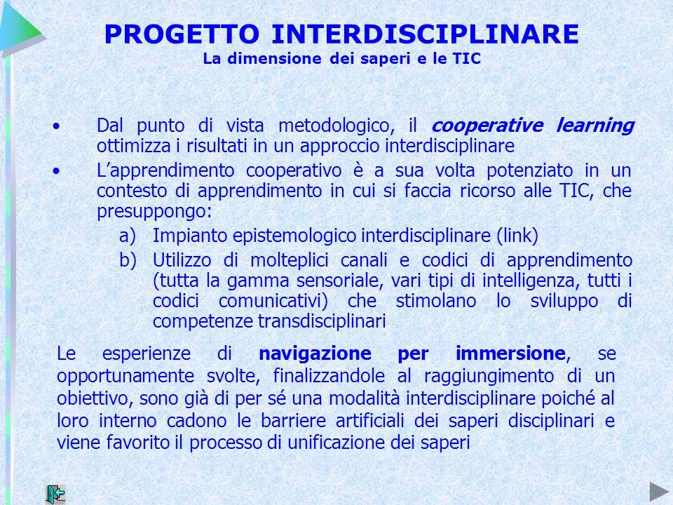 Dal punto di vista metodologico, il cooperative learning ottimizza i risultati in un approccio interdisciplinare Lapprendimento cooperativo è a sua vo