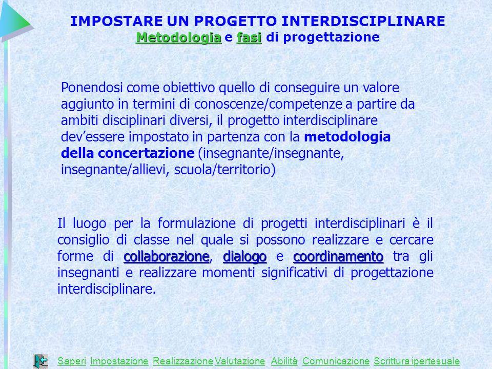 Metodologiafasi Metodologiafasi IMPOSTARE UN PROGETTO INTERDISCIPLINARE Metodologia e fasi di progettazione Metodologiafasi collaborazionedialogocoord