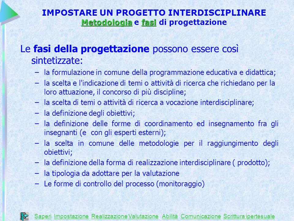 Le fasi della progettazione possono essere così sintetizzate: –la formulazione in comune della programmazione educativa e didattica; –la scelta e l'in
