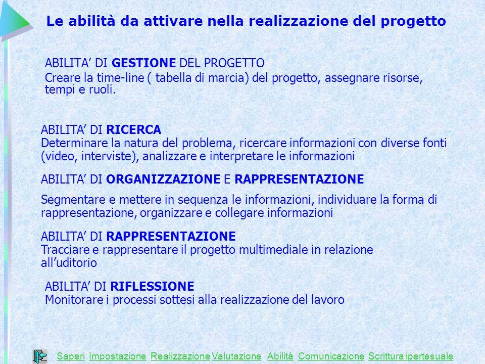 ABILITA DI GESTIONE DEL PROGETTO Creare la time-line ( tabella di marcia) del progetto, assegnare risorse, tempi e ruoli. ABILITA DI RICERCA Determina