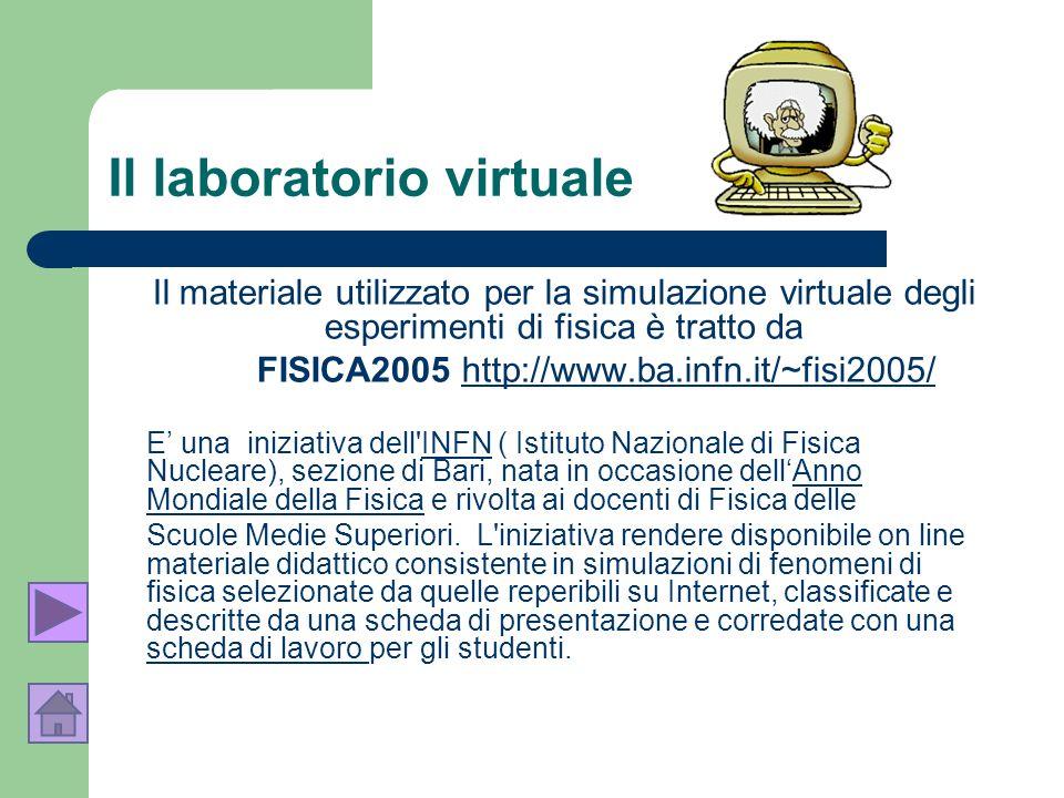 Il laboratorio virtuale Il materiale utilizzato per la simulazione virtuale degli esperimenti di fisica è tratto da FISICA2005 http://www.ba.infn.it/~