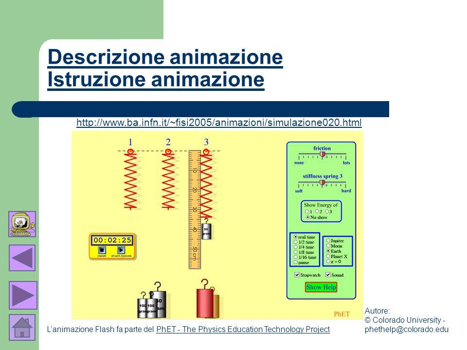 Descrizione animazione Istruzione animazione http://www.ba.infn.it/~fisi2005/animazioni/simulazione020.html Lanimazione Flash fa parte del PhET - The