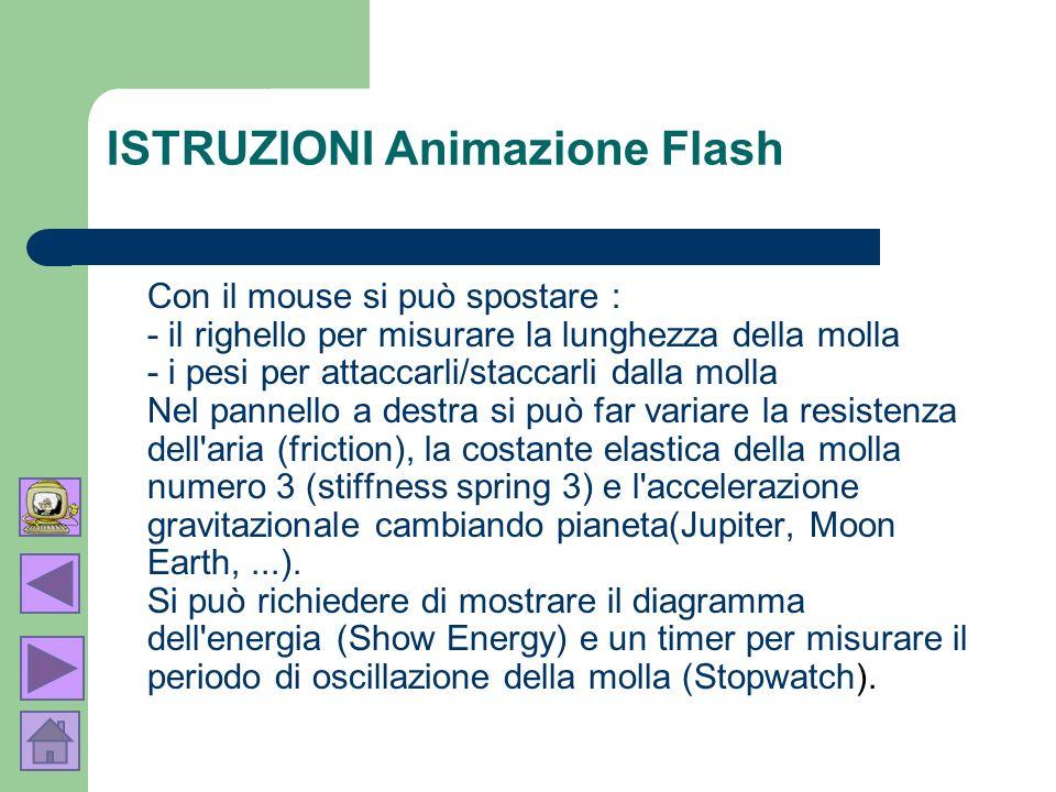 ISTRUZIONI Animazione Flash Con il mouse si può spostare : - il righello per misurare la lunghezza della molla - i pesi per attaccarli/staccarli dalla