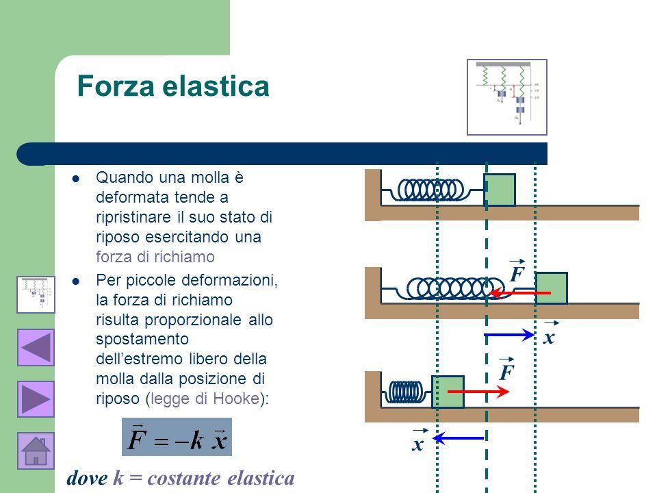 La costante elastica (k), che dipende strettamente dal materiale del corpo elastico, può essere calcolata applicando la formula inversa della legge di Hooke.