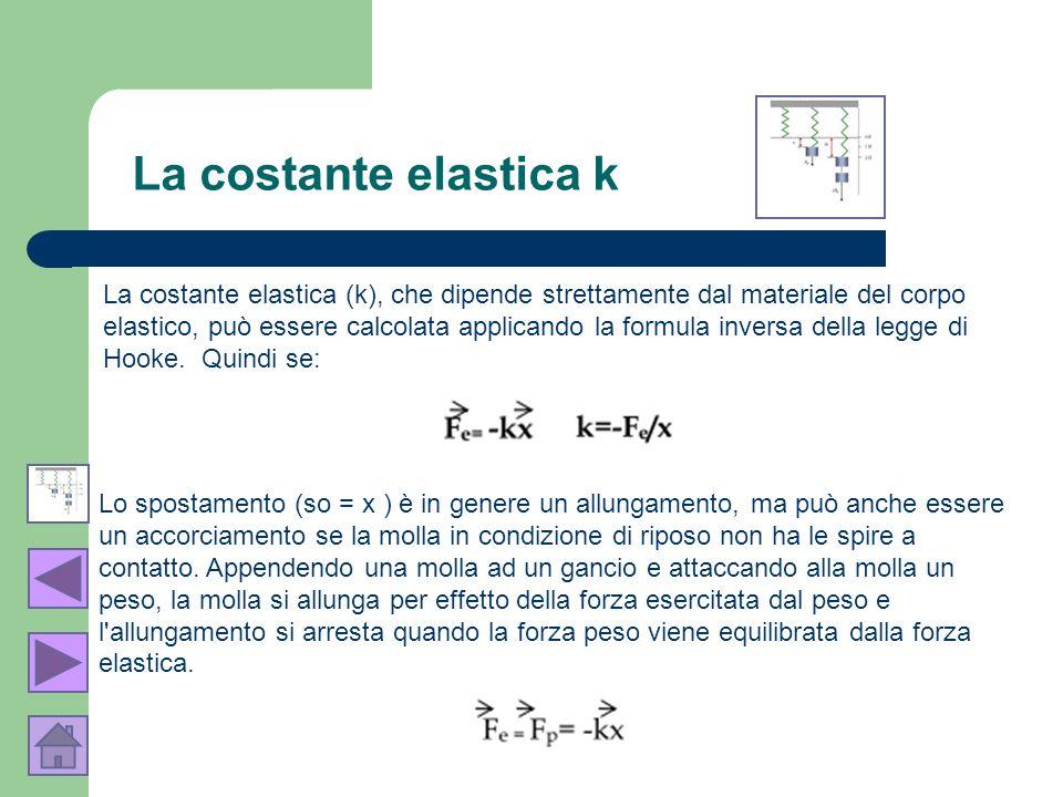 La costante elastica (k), che dipende strettamente dal materiale del corpo elastico, può essere calcolata applicando la formula inversa della legge di