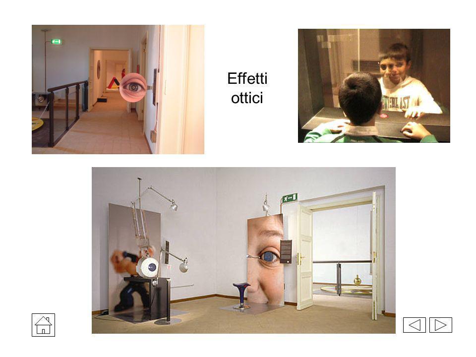 Effetti ottici