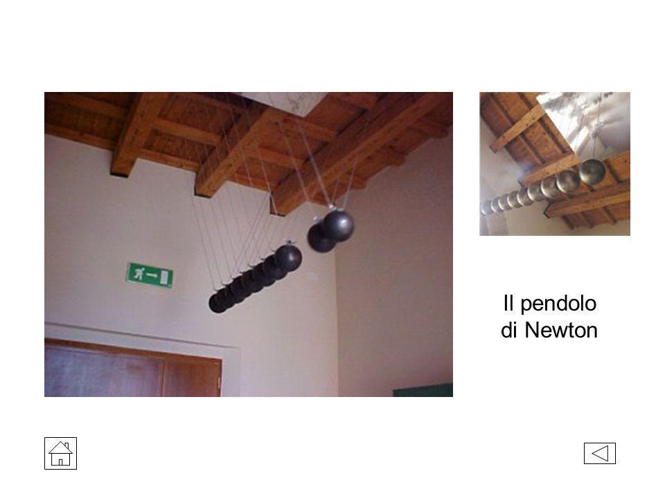 Il pendolo di Newton